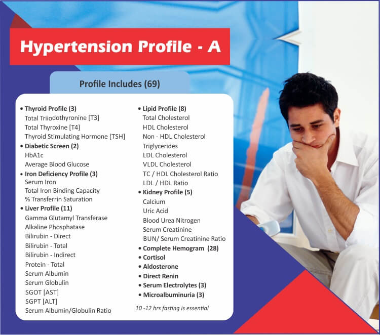 HYPERTENSION PROFILE - A